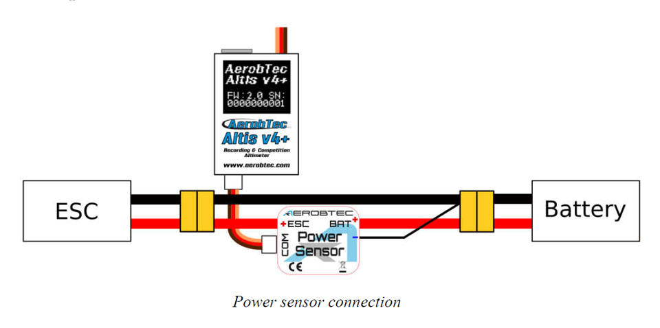Altis Power Sensor